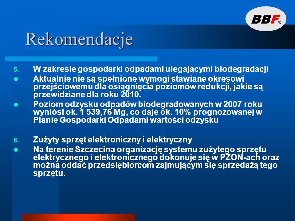 Rekomendacje W zakresie gospodarki odpadami ulegającymi biodegradacji