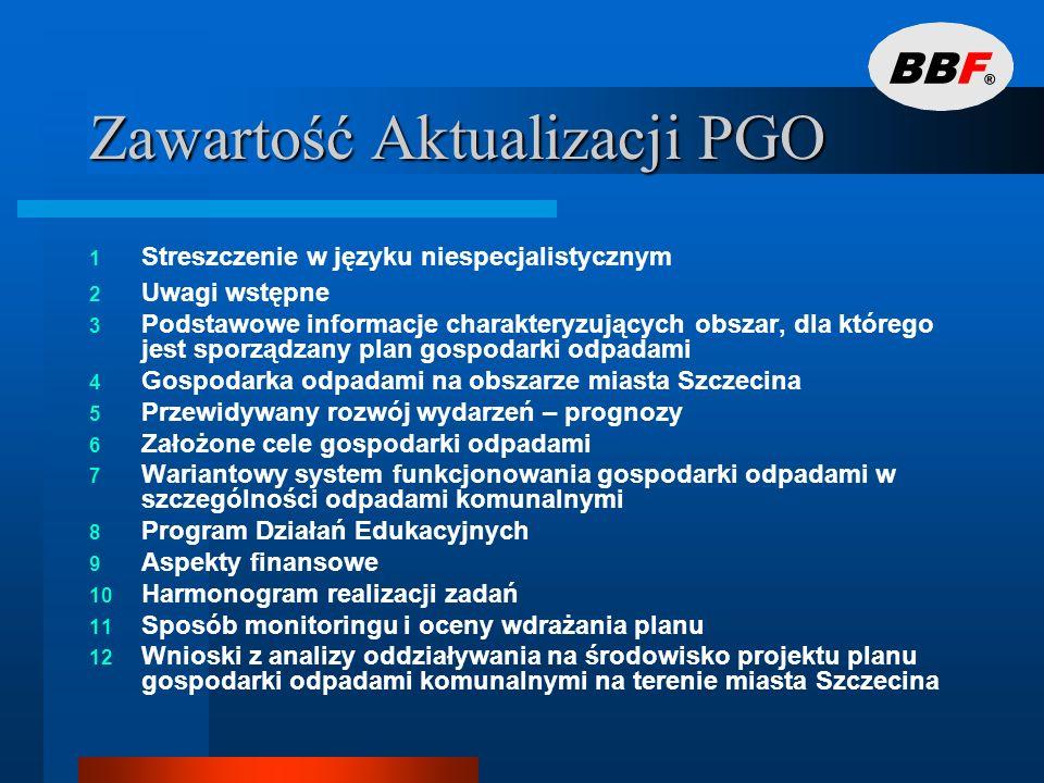 Zawartość Aktualizacji PGO