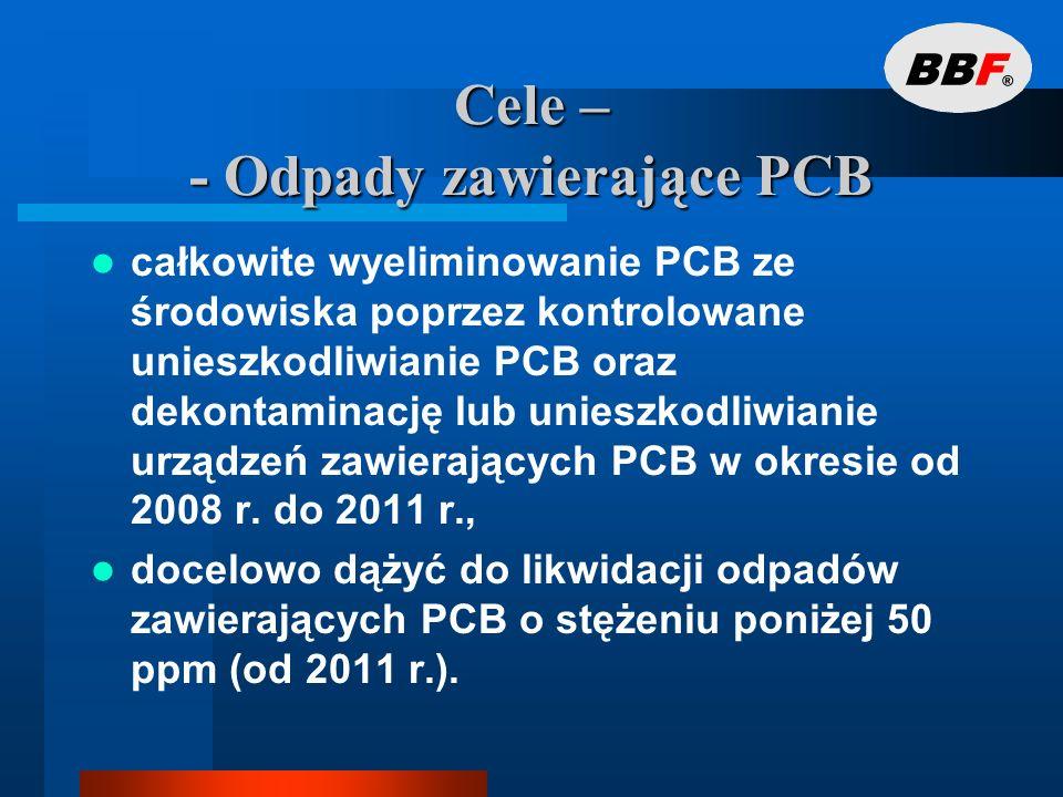 Cele – - Odpady zawierające PCB