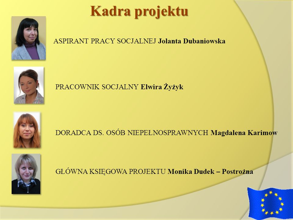 Kadra projektu ASPIRANT PRACY SOCJALNEJ Jolanta Dubaniowska