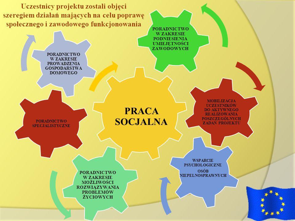 Uczestnicy projektu zostali objęci szeregiem działań mających na celu poprawę społecznego i zawodowego funkcjonowania