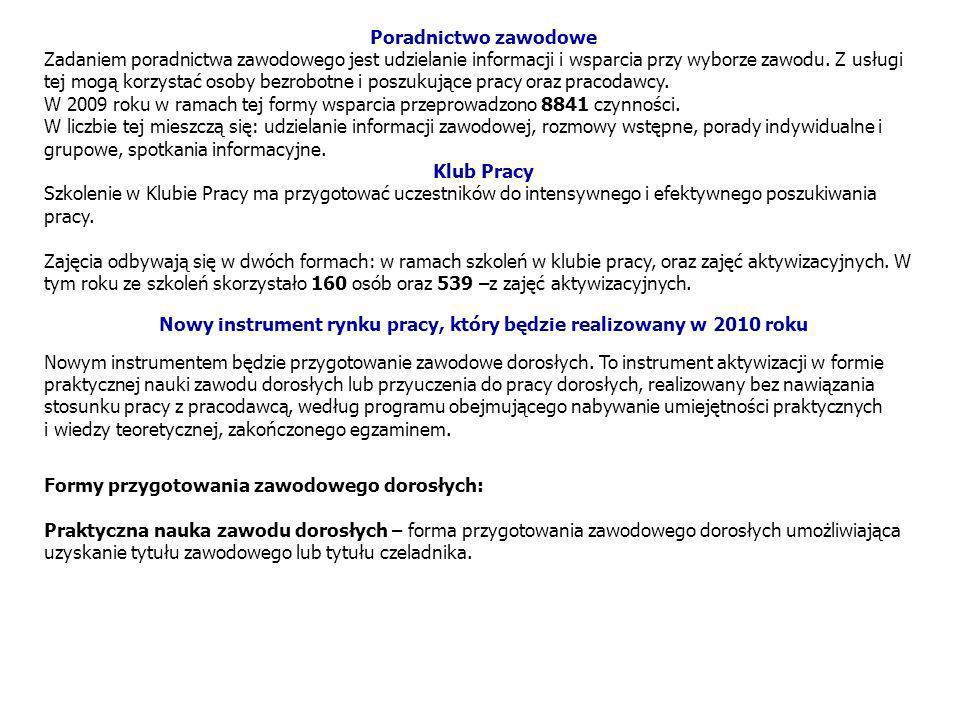 Nowy instrument rynku pracy, który będzie realizowany w 2010 roku
