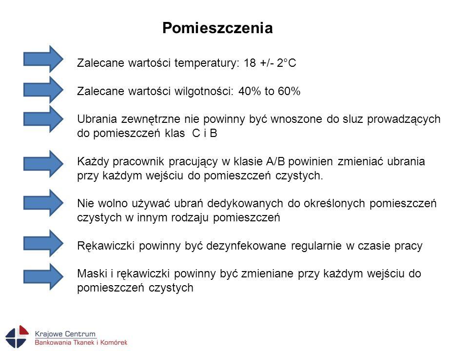 Pomieszczenia Zalecane wartości temperatury: 18 +/- 2°C
