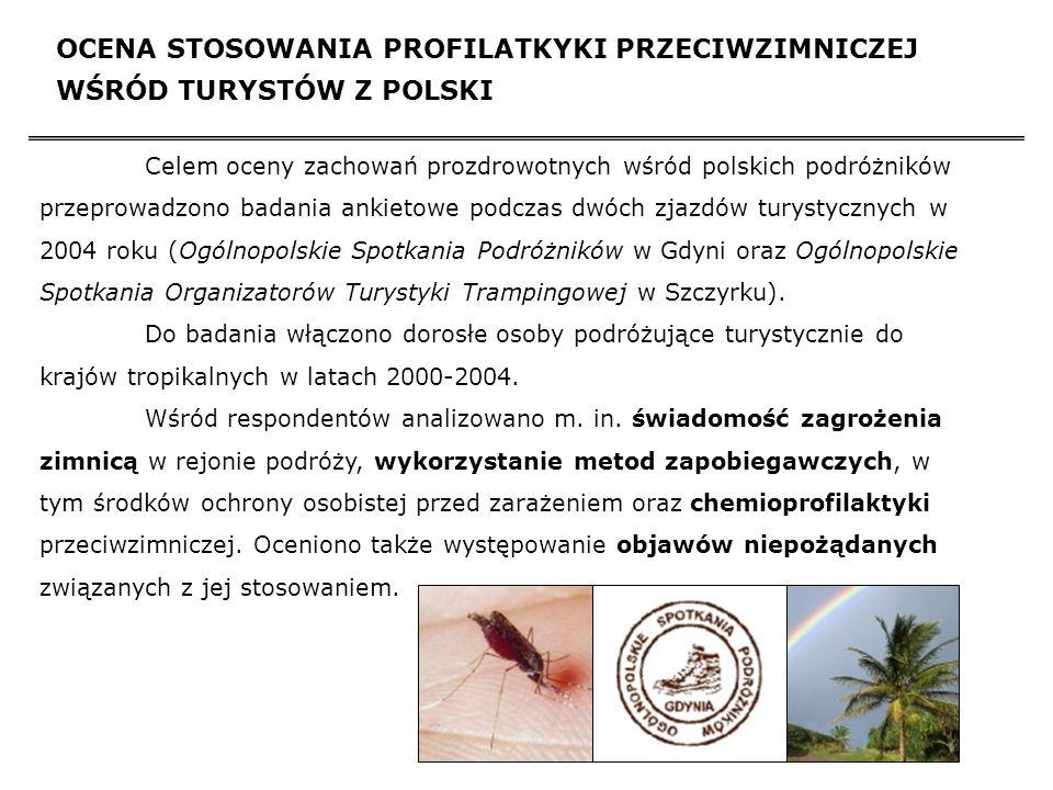 OCENA STOSOWANIA PROFILATKYKI PRZECIWZIMNICZEJ WŚRÓD TURYSTÓW Z POLSKI