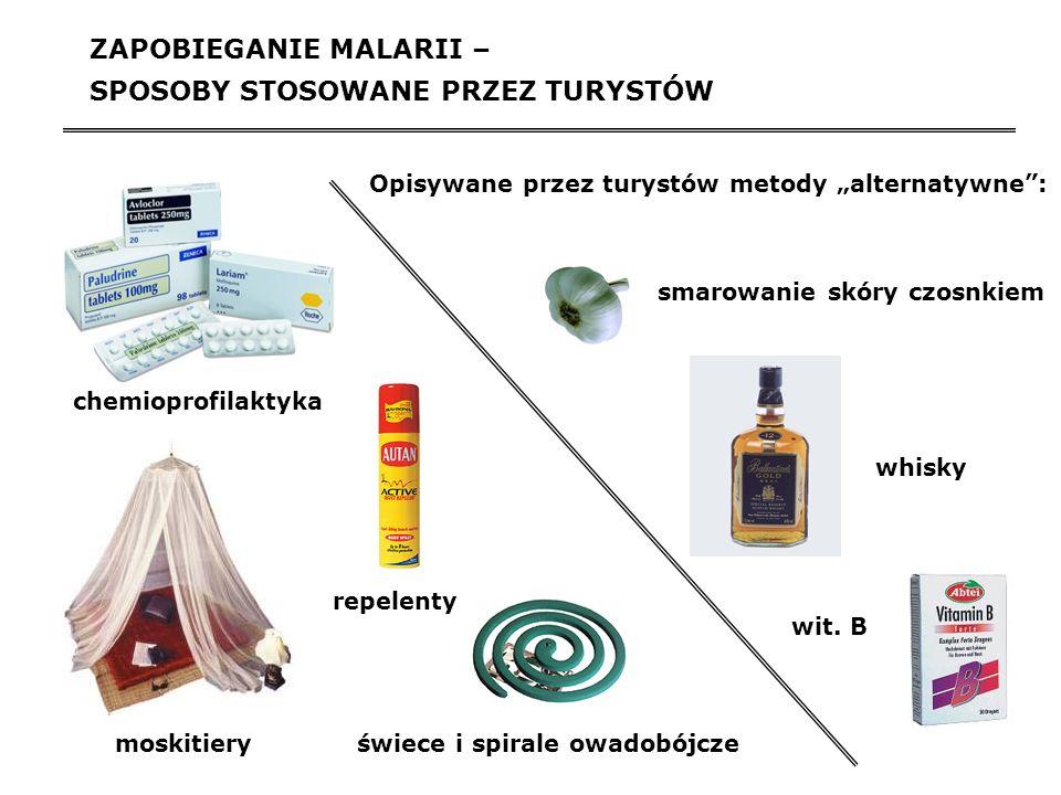 ZAPOBIEGANIE MALARII – SPOSOBY STOSOWANE PRZEZ TURYSTÓW