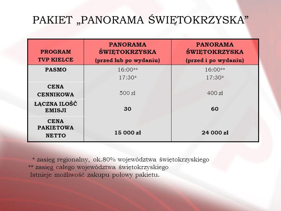 """PAKIET """"PANORAMA ŚWIĘTOKRZYSKA"""
