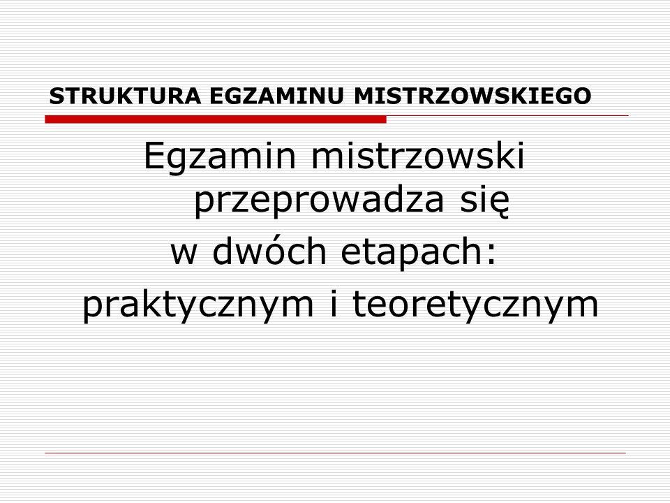 STRUKTURA EGZAMINU MISTRZOWSKIEGO