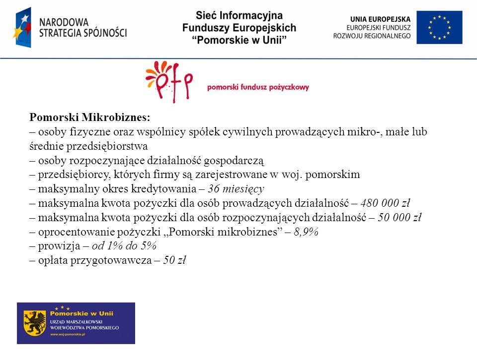 Pomorski Mikrobiznes: