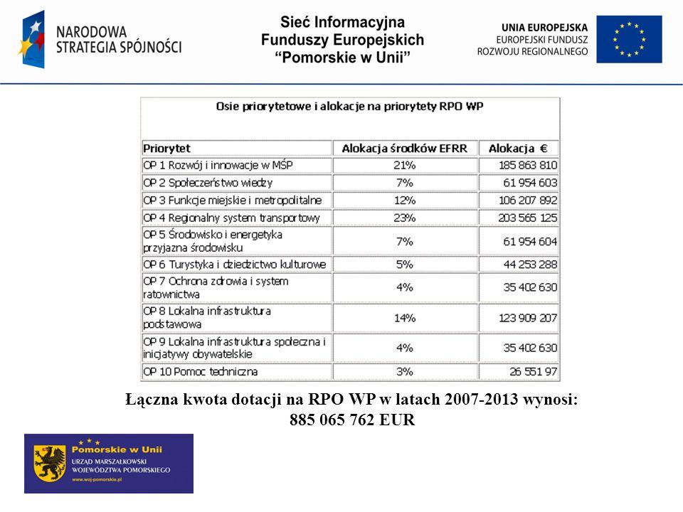 Łączna kwota dotacji na RPO WP w latach 2007-2013 wynosi: 885 065 762 EUR