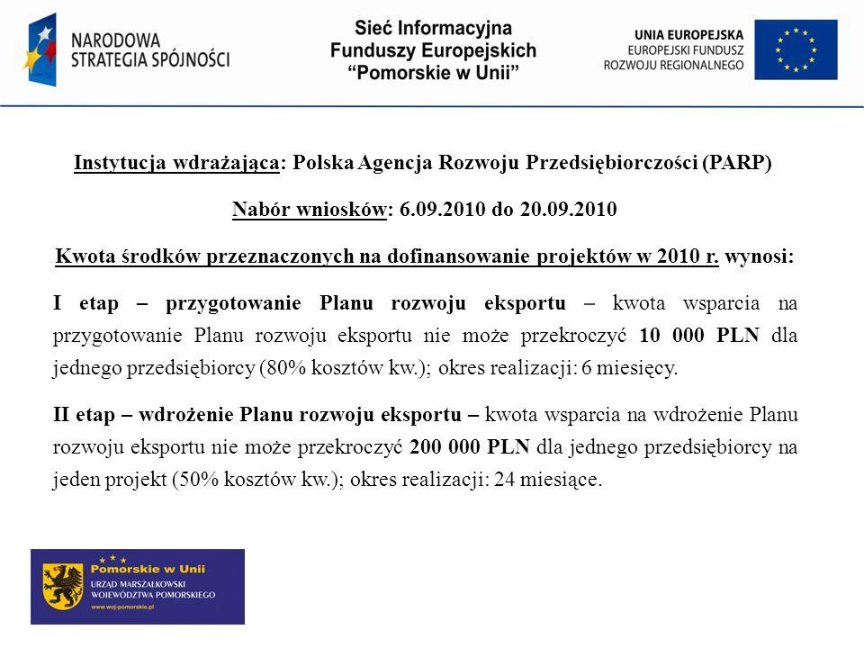 Instytucja wdrażająca: Polska Agencja Rozwoju Przedsiębiorczości (PARP)
