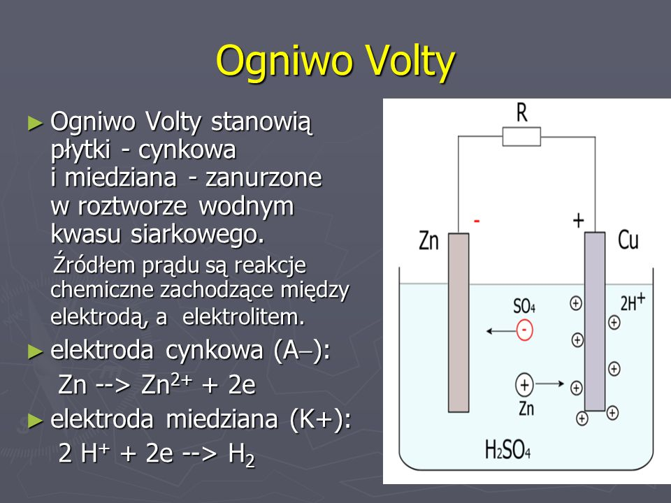 Ogniwo Volty Ogniwo Volty stanowią płytki - cynkowa i miedziana - zanurzone w roztworze wodnym kwasu siarkowego.
