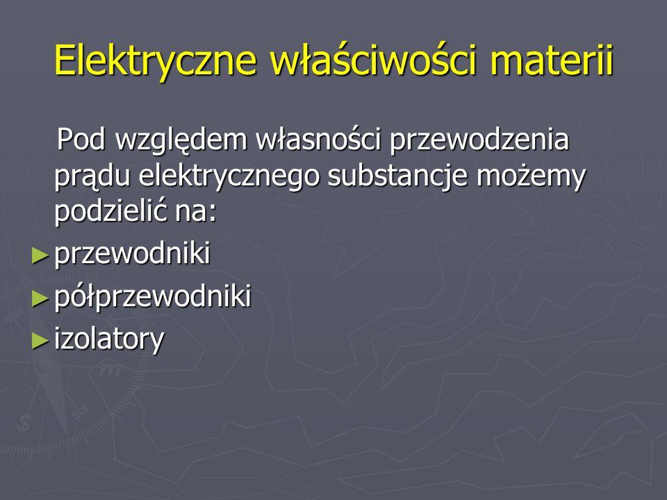 Elektryczne właściwości materii