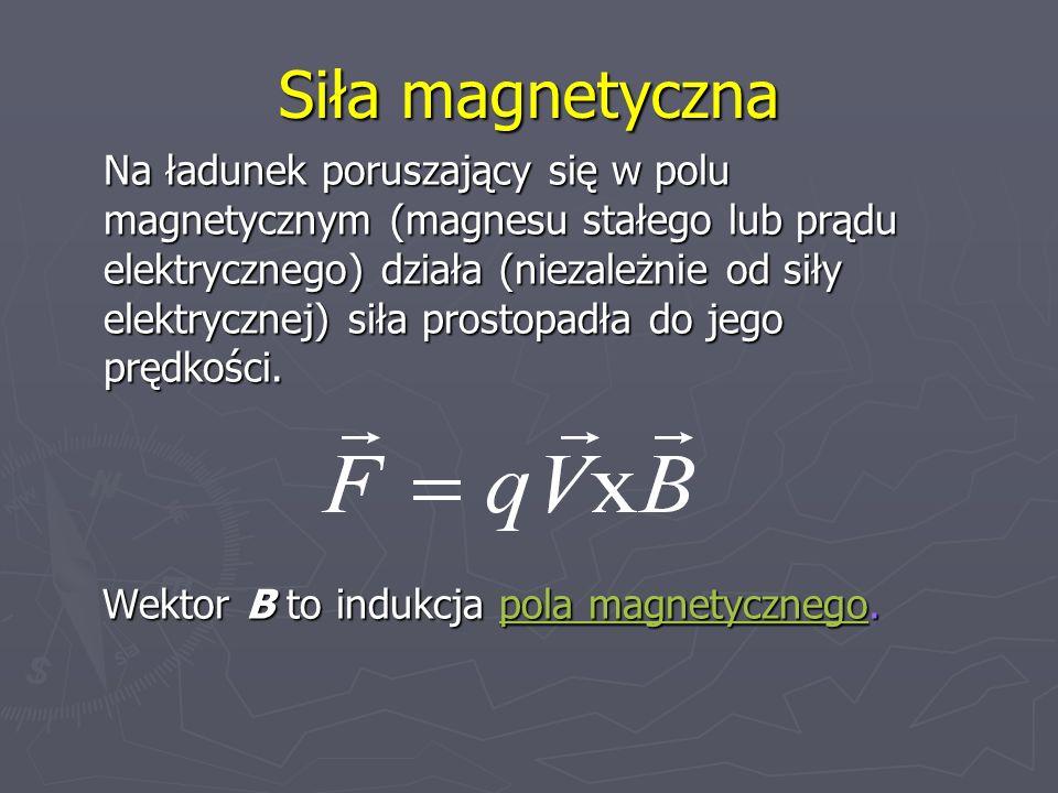 Siła magnetyczna