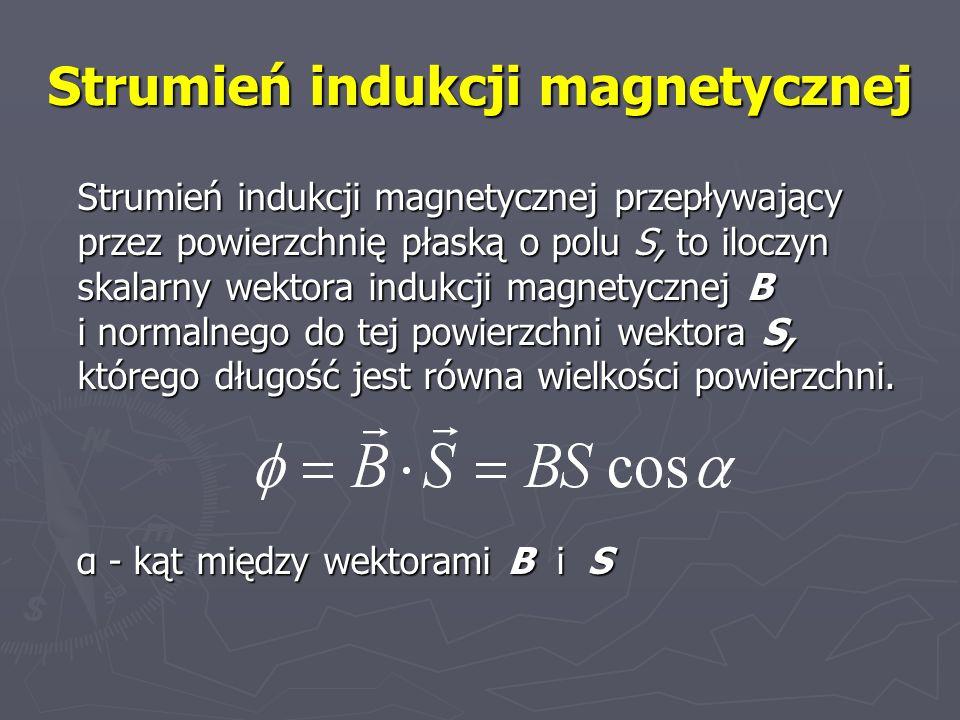 Strumień indukcji magnetycznej