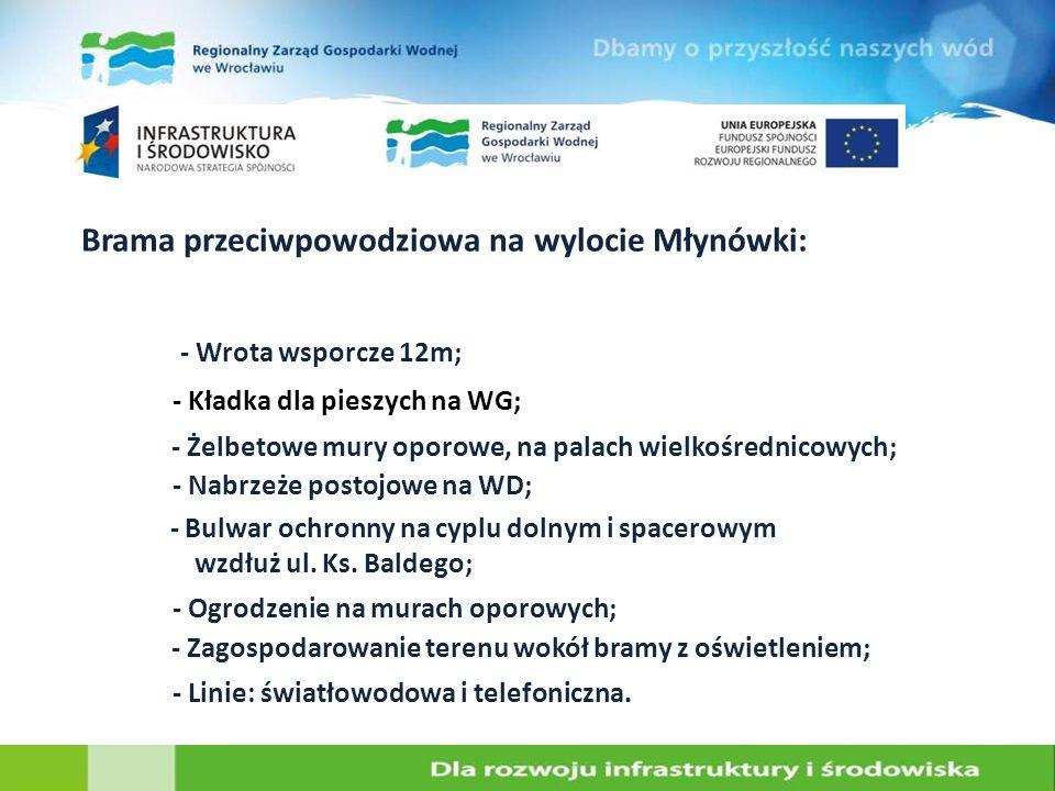 Brama przeciwpowodziowa na wylocie Młynówki:
