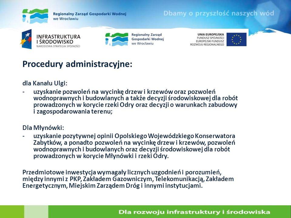 Procedury administracyjne: