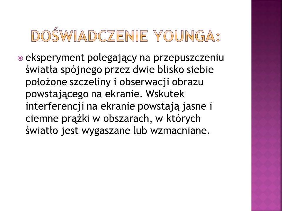 doświadczenie Younga: