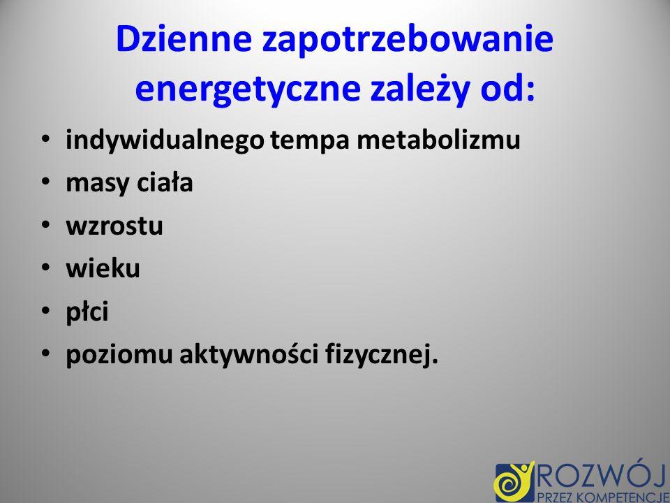 Dzienne zapotrzebowanie energetyczne zależy od:
