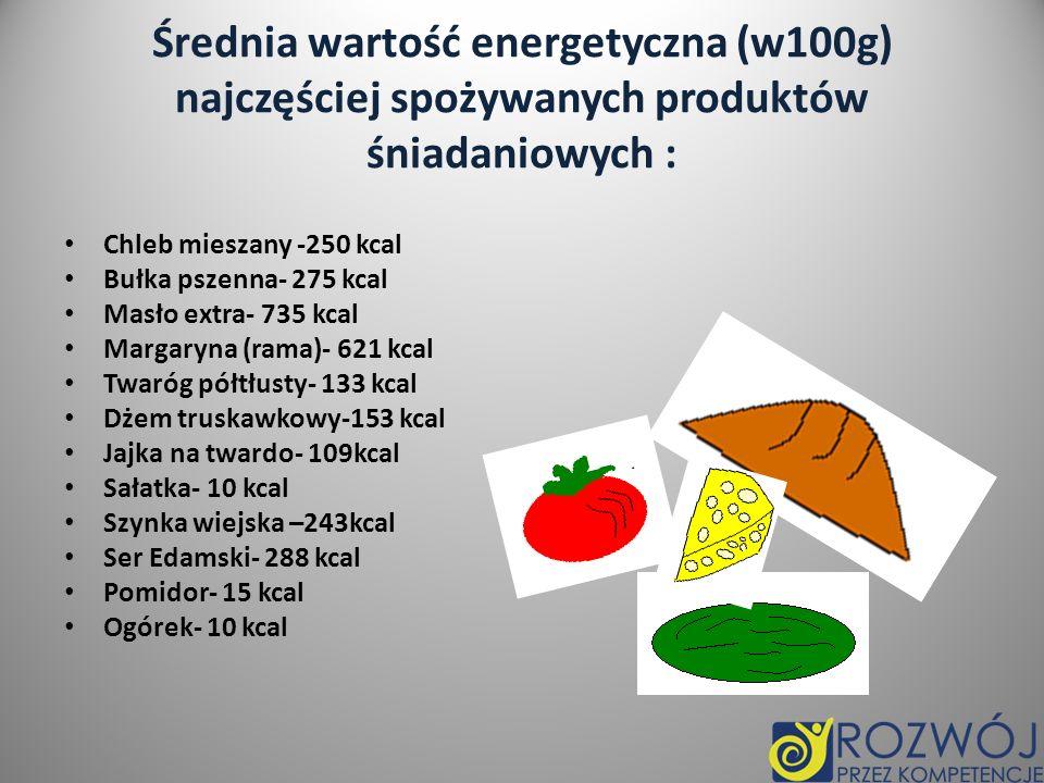Średnia wartość energetyczna (w100g) najczęściej spożywanych produktów śniadaniowych :