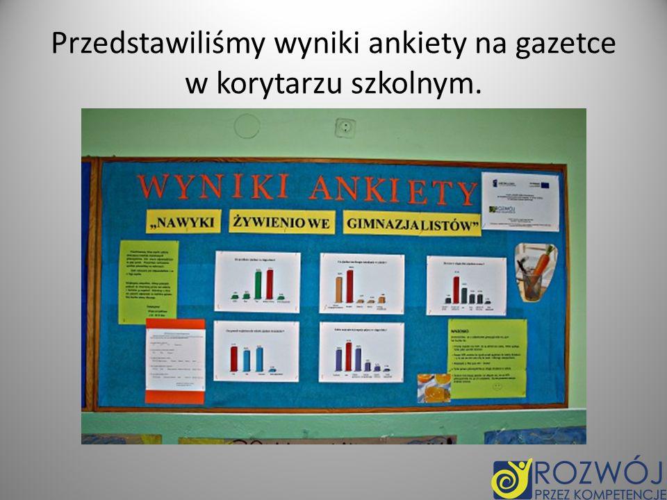 Przedstawiliśmy wyniki ankiety na gazetce w korytarzu szkolnym.