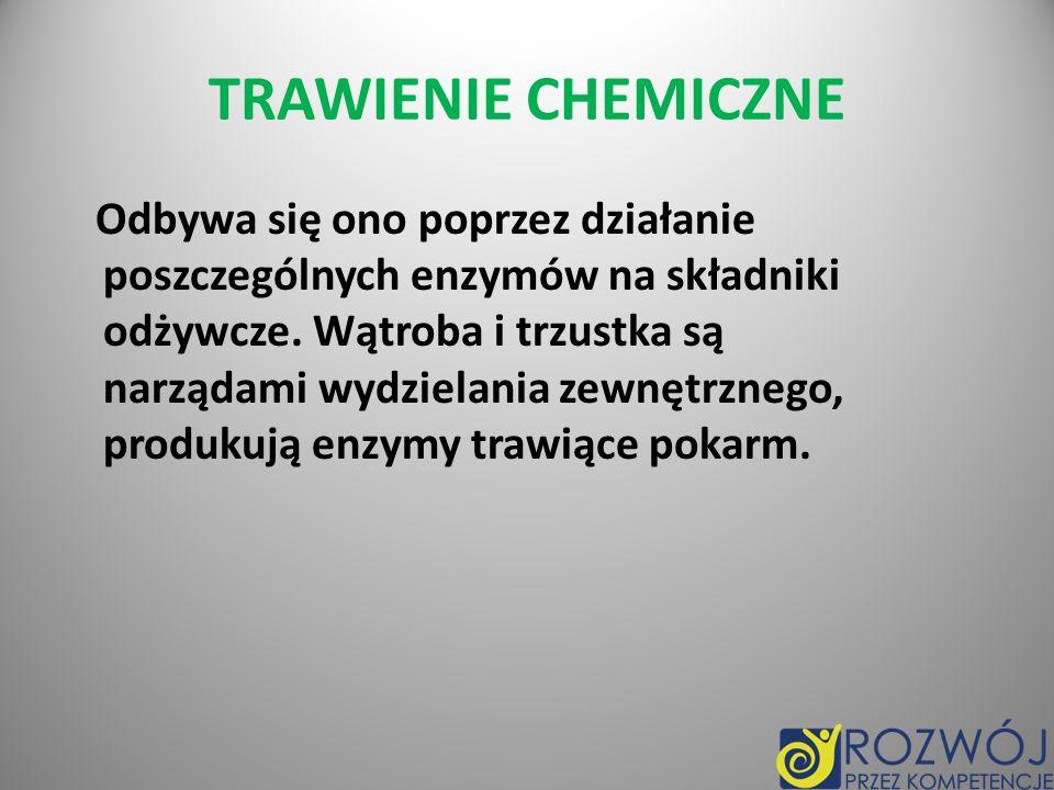 TRAWIENIE CHEMICZNE
