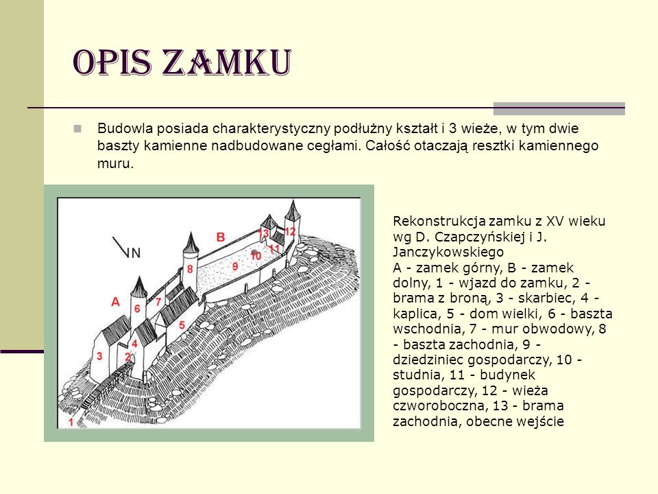 Opis Zamku