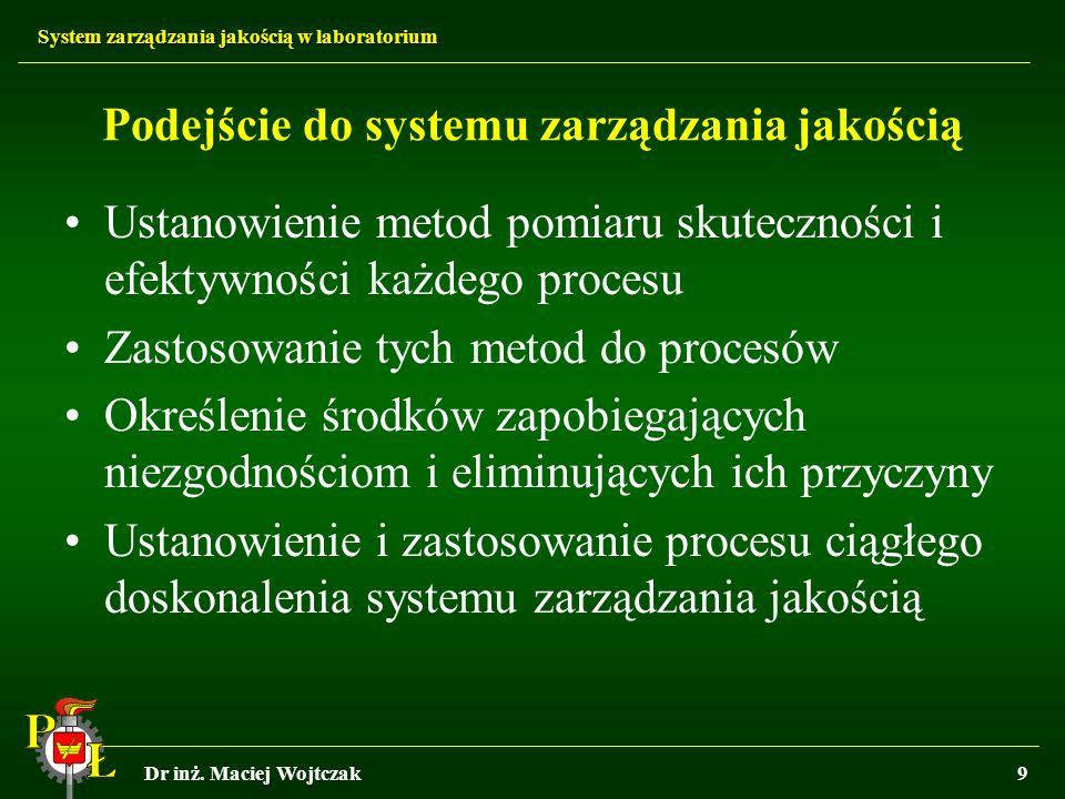 Podejście do systemu zarządzania jakością