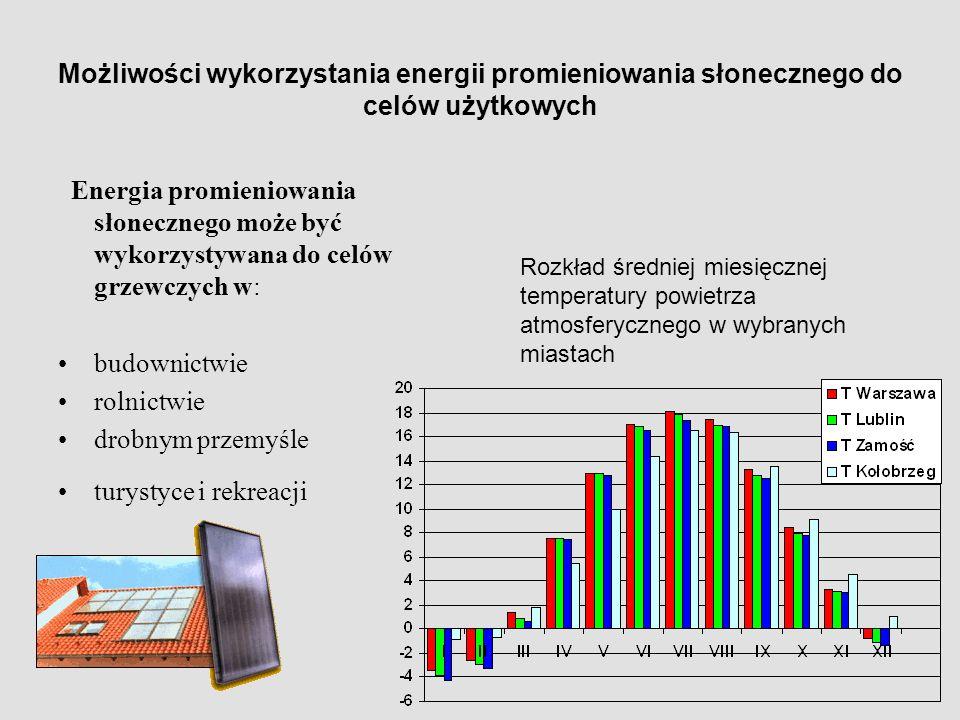Możliwości wykorzystania energii promieniowania słonecznego do celów użytkowych