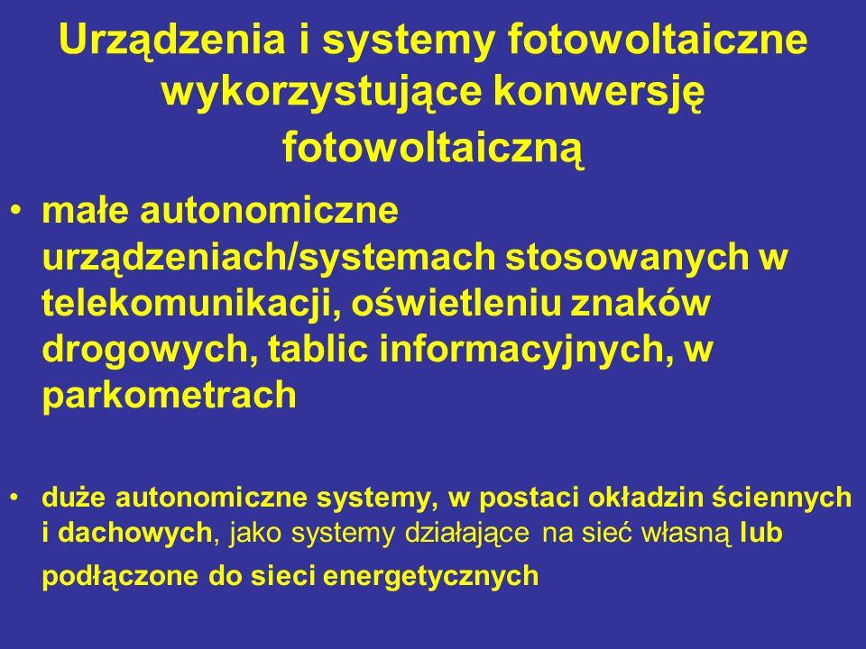 Urządzenia i systemy fotowoltaiczne wykorzystujące konwersję fotowoltaiczną