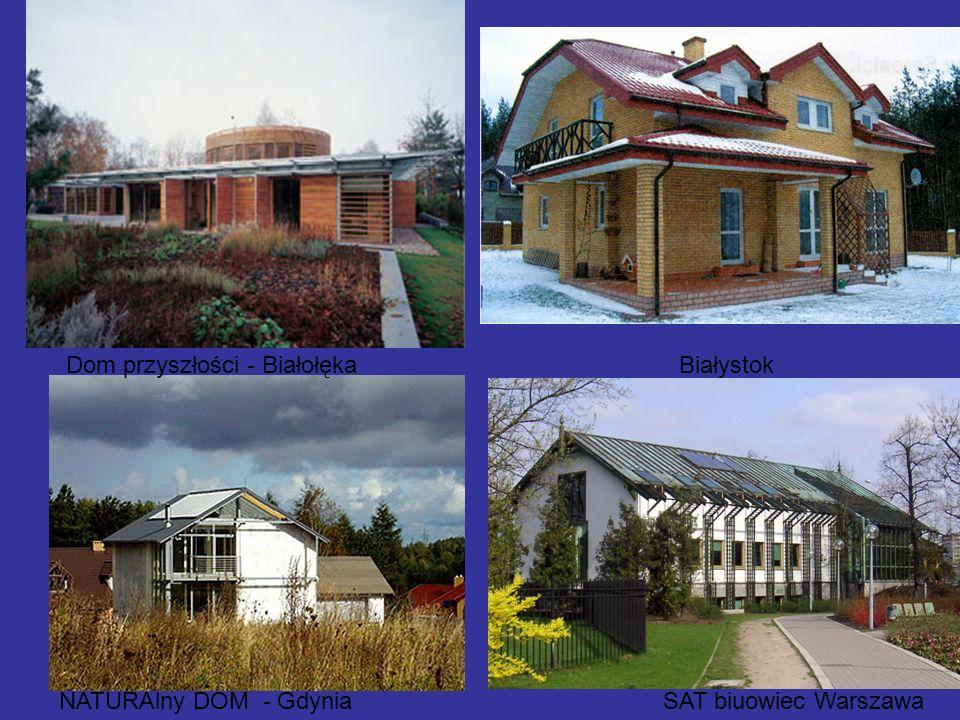 Dom przyszłości - Białołęka