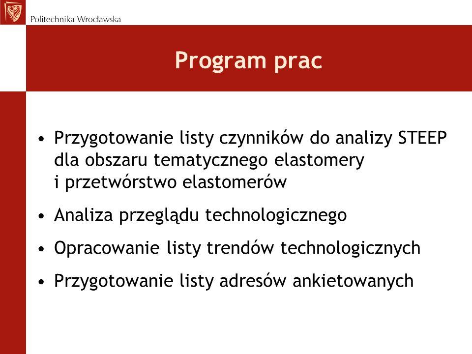 Program prac Przygotowanie listy czynników do analizy STEEP dla obszaru tematycznego elastomery i przetwórstwo elastomerów.