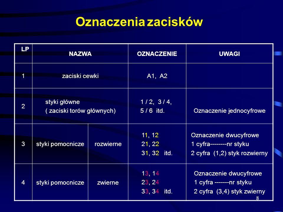 Oznaczenia zacisków LP NAZWA OZNACZENIE UWAGI 1 zaciski cewki A1, A2 2