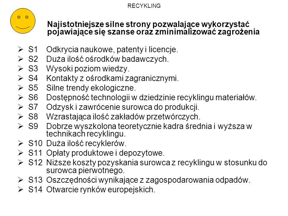 S1 Odkrycia naukowe, patenty i licencje.