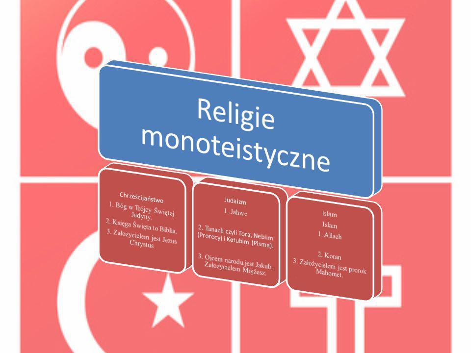 Religie monoteistyczne