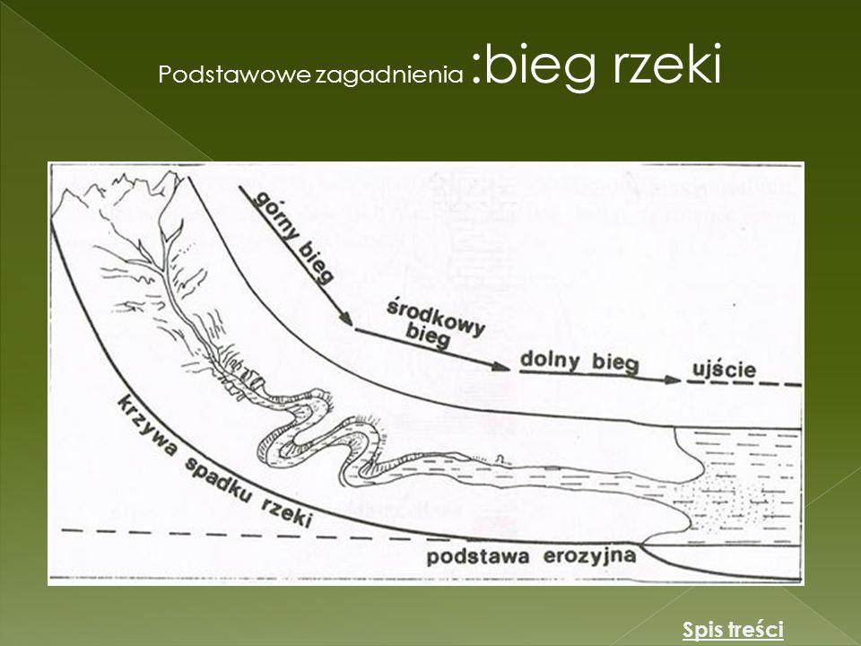 Podstawowe zagadnienia :bieg rzeki
