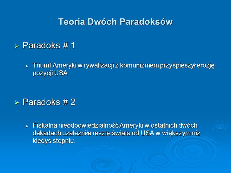 Teoria Dwóch Paradoksów