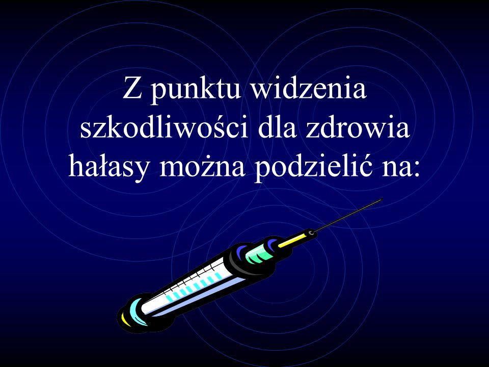 Z punktu widzenia szkodliwości dla zdrowia hałasy można podzielić na: