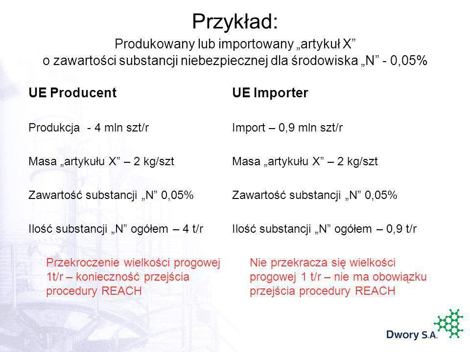 """Przykład: Produkowany lub importowany """"artykuł X o zawartości substancji niebezpiecznej dla środowiska """"N - 0,05%"""