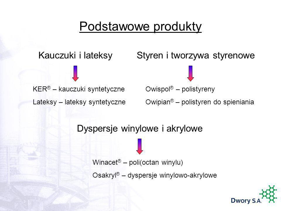 Podstawowe produkty Kauczuki i lateksy Styren i tworzywa styrenowe