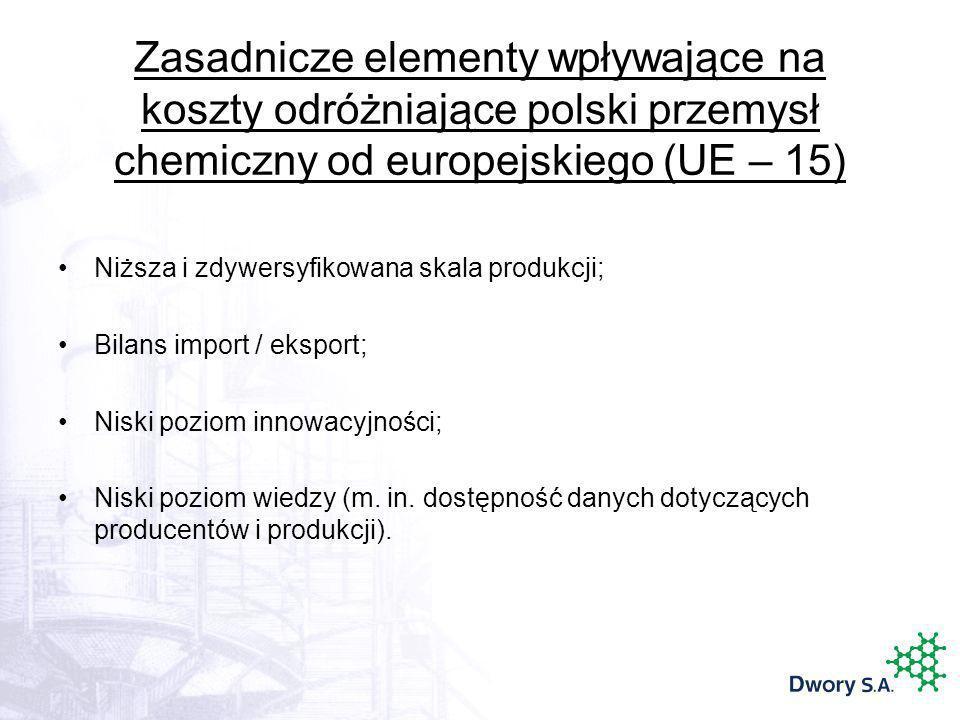 Zasadnicze elementy wpływające na koszty odróżniające polski przemysł chemiczny od europejskiego (UE – 15)
