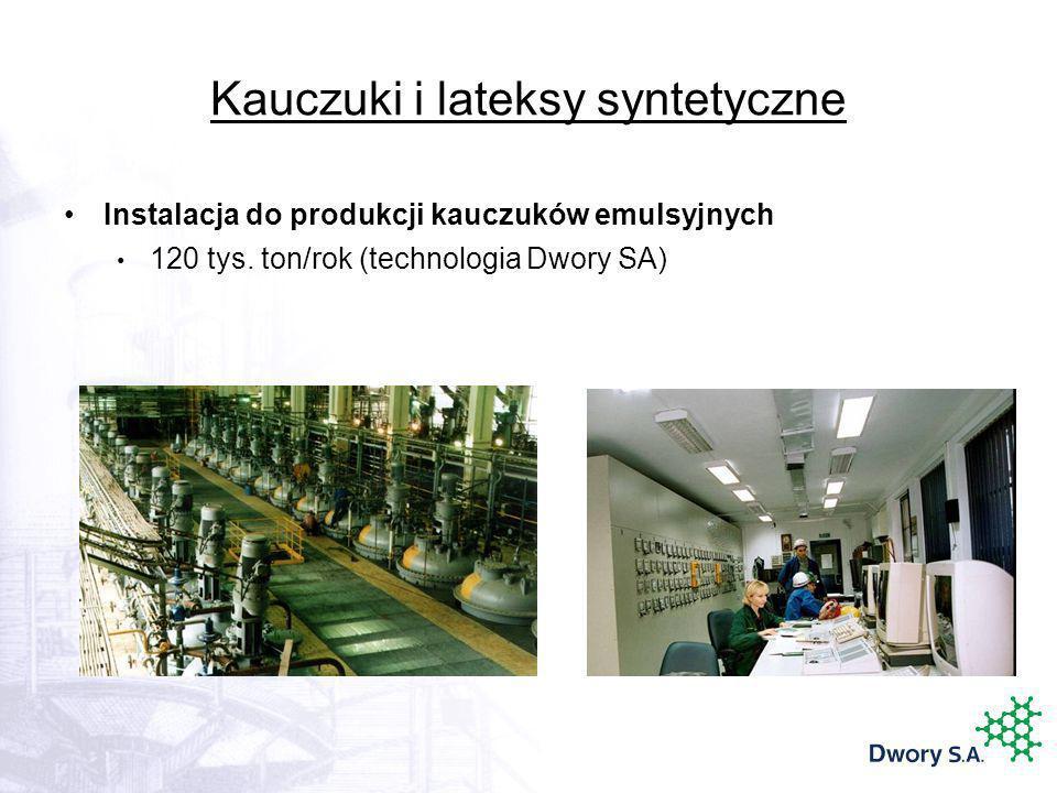 Kauczuki i lateksy syntetyczne