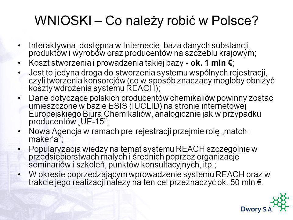 WNIOSKI – Co należy robić w Polsce