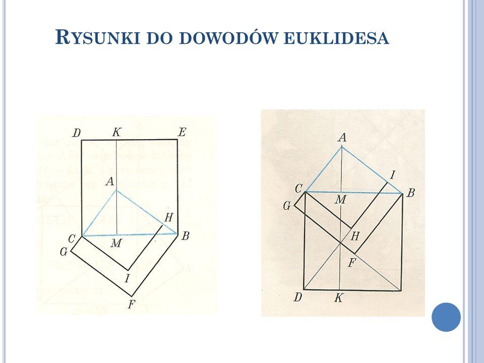 Rysunki do dowodów euklidesa
