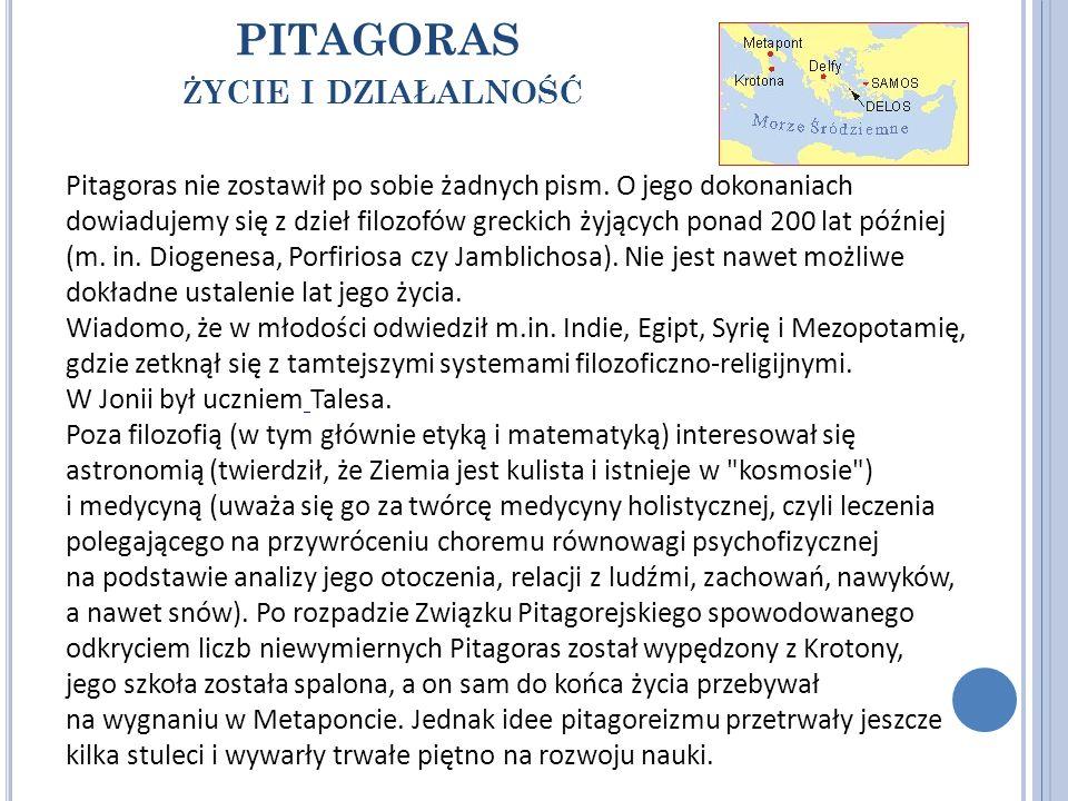 PITAGORAS życie i działalność