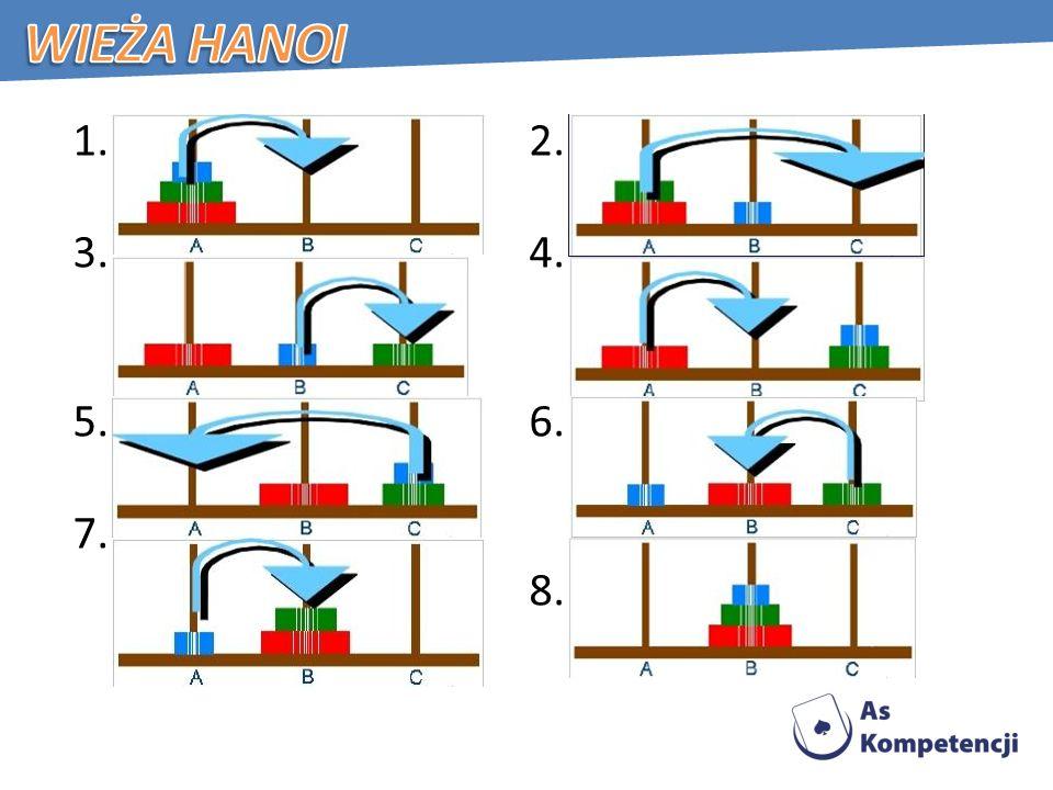Wieża Hanoi 3. 5. 7. 4. 6. 8.