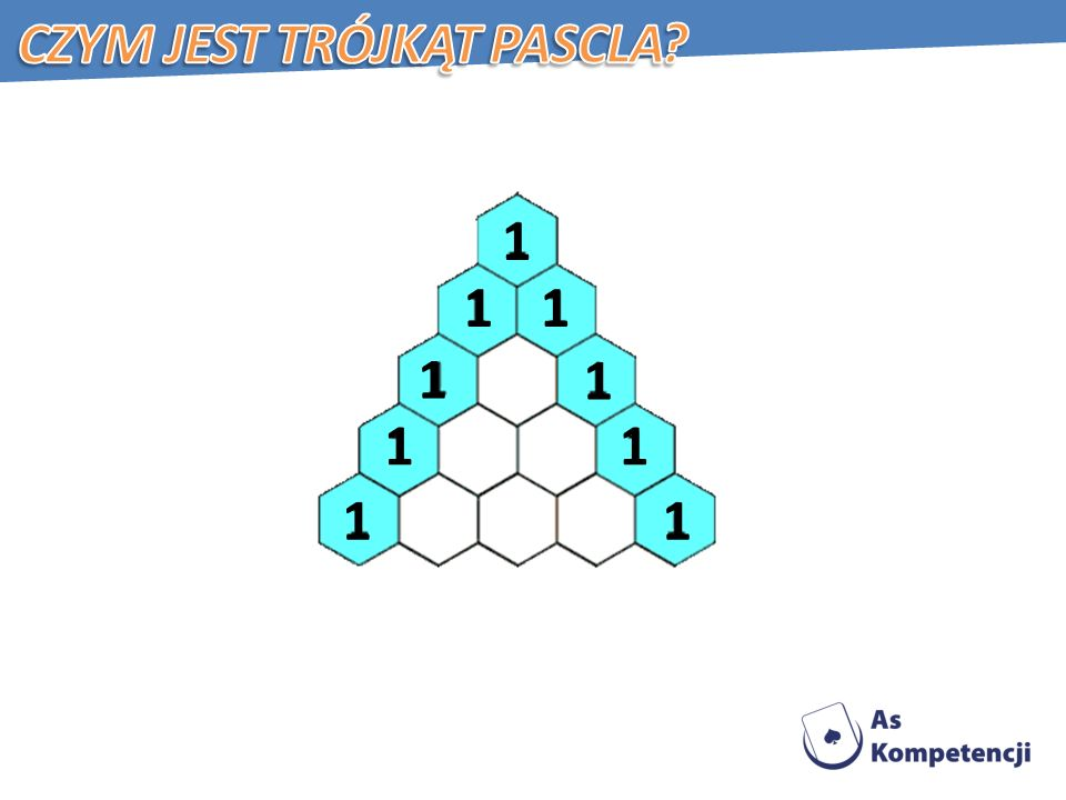 Czym jest trójkąt Pascla
