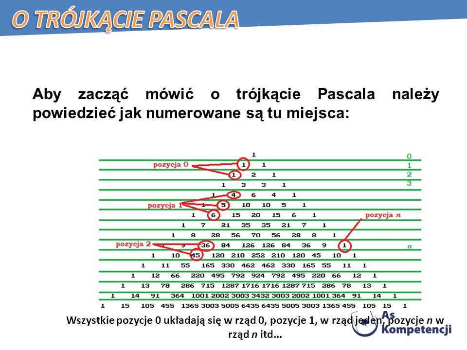 O trójkącie Pascala Aby zacząć mówić o trójkącie Pascala należy powiedzieć jak numerowane są tu miejsca: