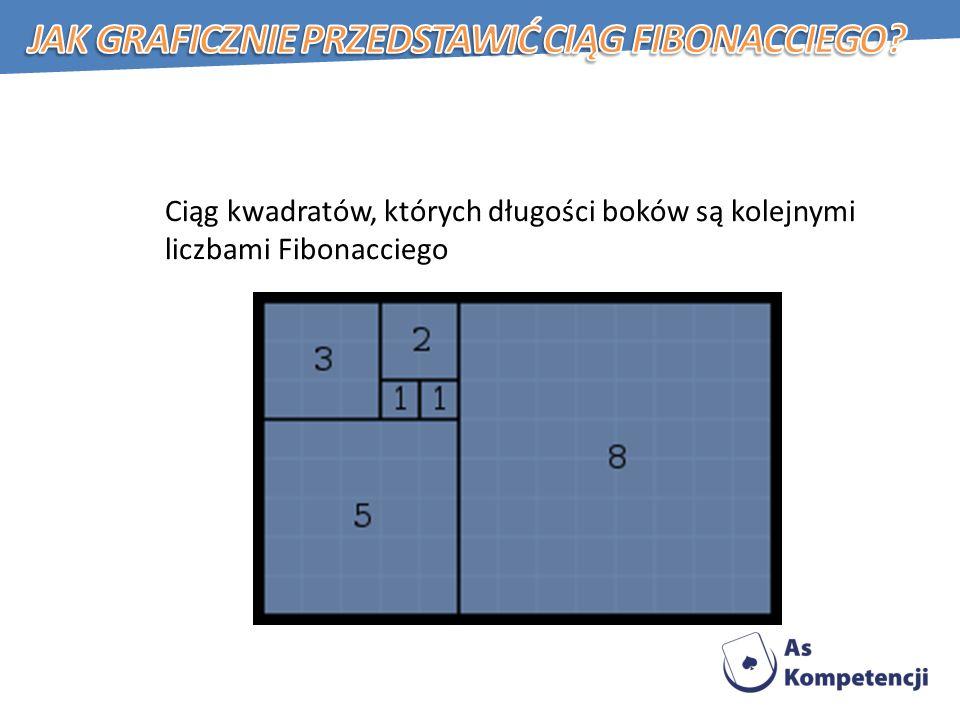 Jak graficznie przedstawić ciąg Fibonacciego