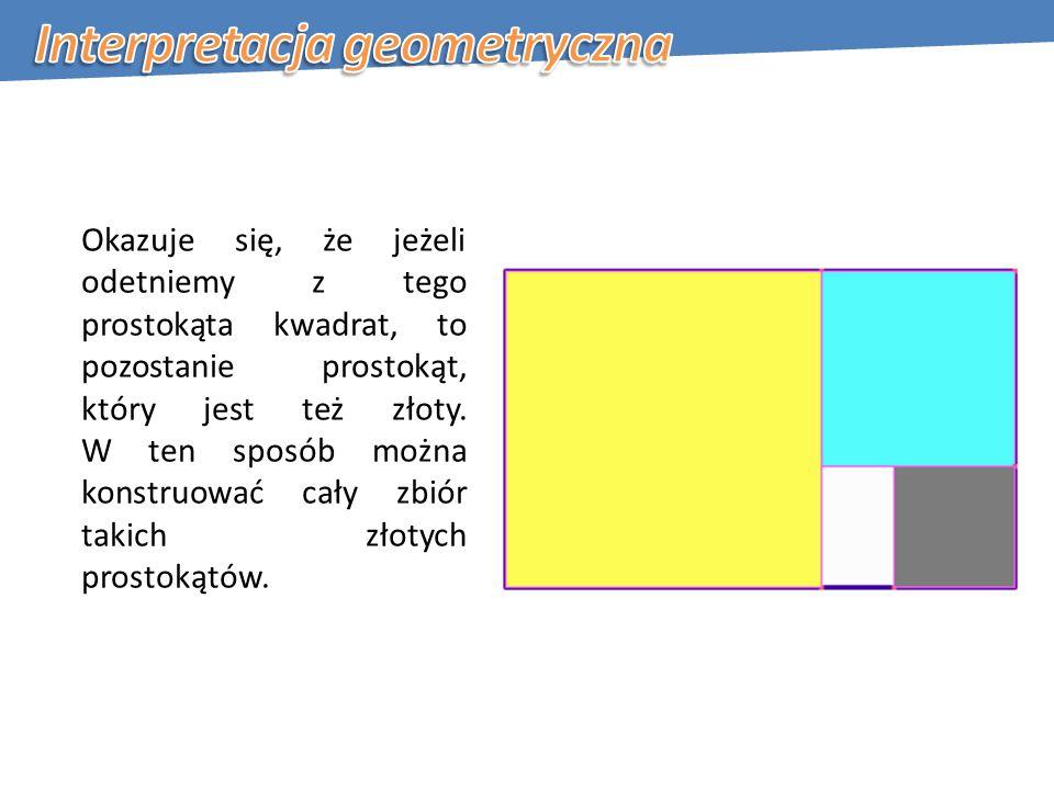 Interpretacja geometryczna