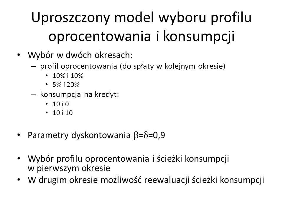 Uproszczony model wyboru profilu oprocentowania i konsumpcji
